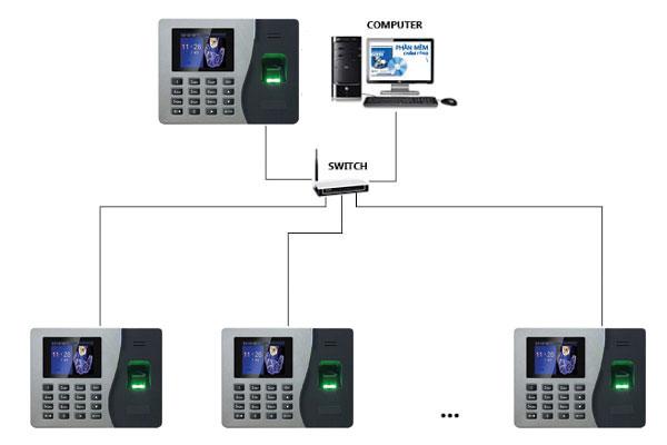 sơ đồ kết nối máy chấm công