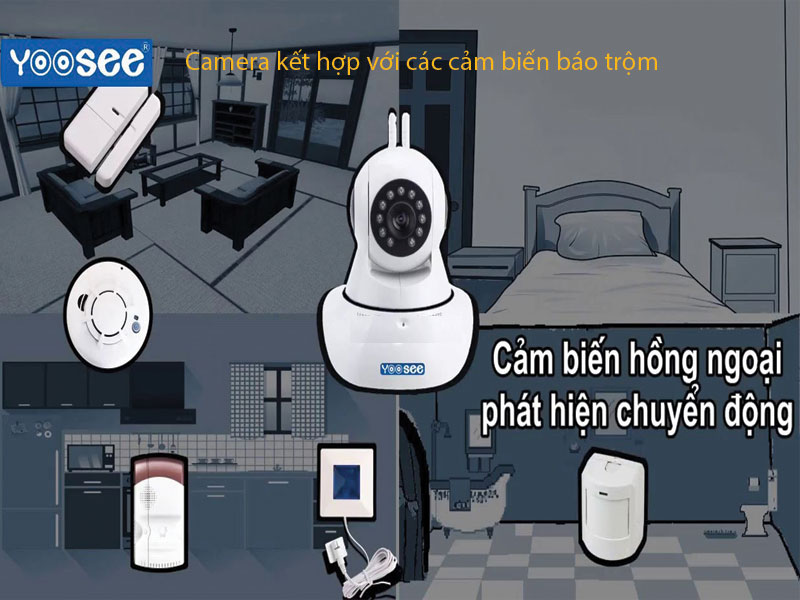Camera Yoosee 3 Râu Báo Động Qua Điện Thoại