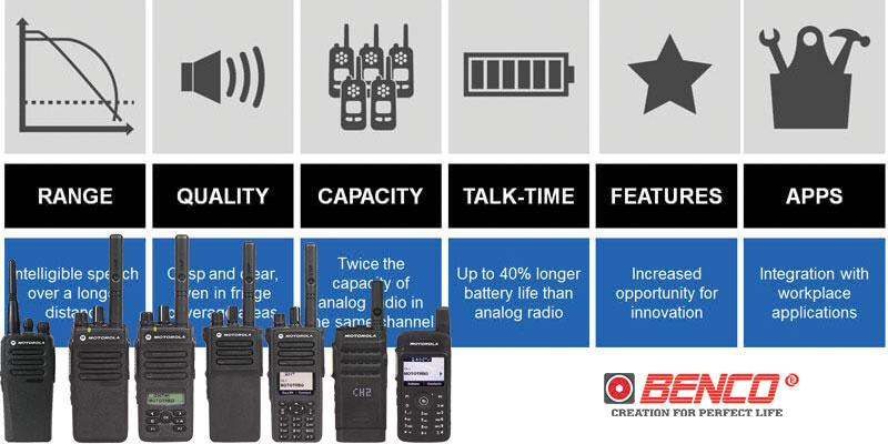 Bộ Đàm Motorola tốt bán chạy