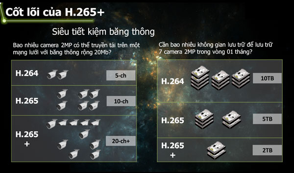 1309_cong-nghe-h265