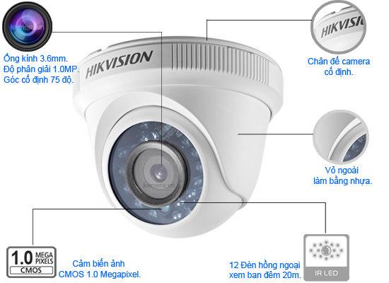cấu tạo Camera DS-2CE56C0T-IRP