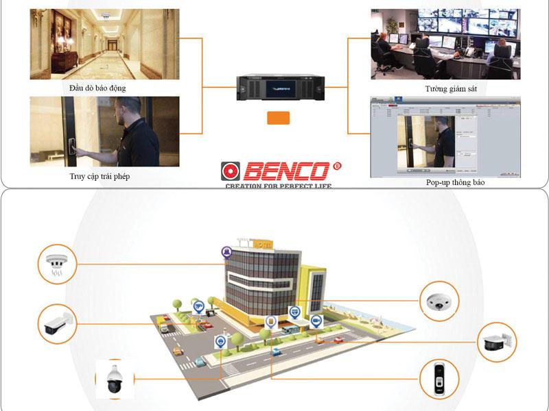 Tư vấn giải pháp lắp đặt camera giám sát khách sạn