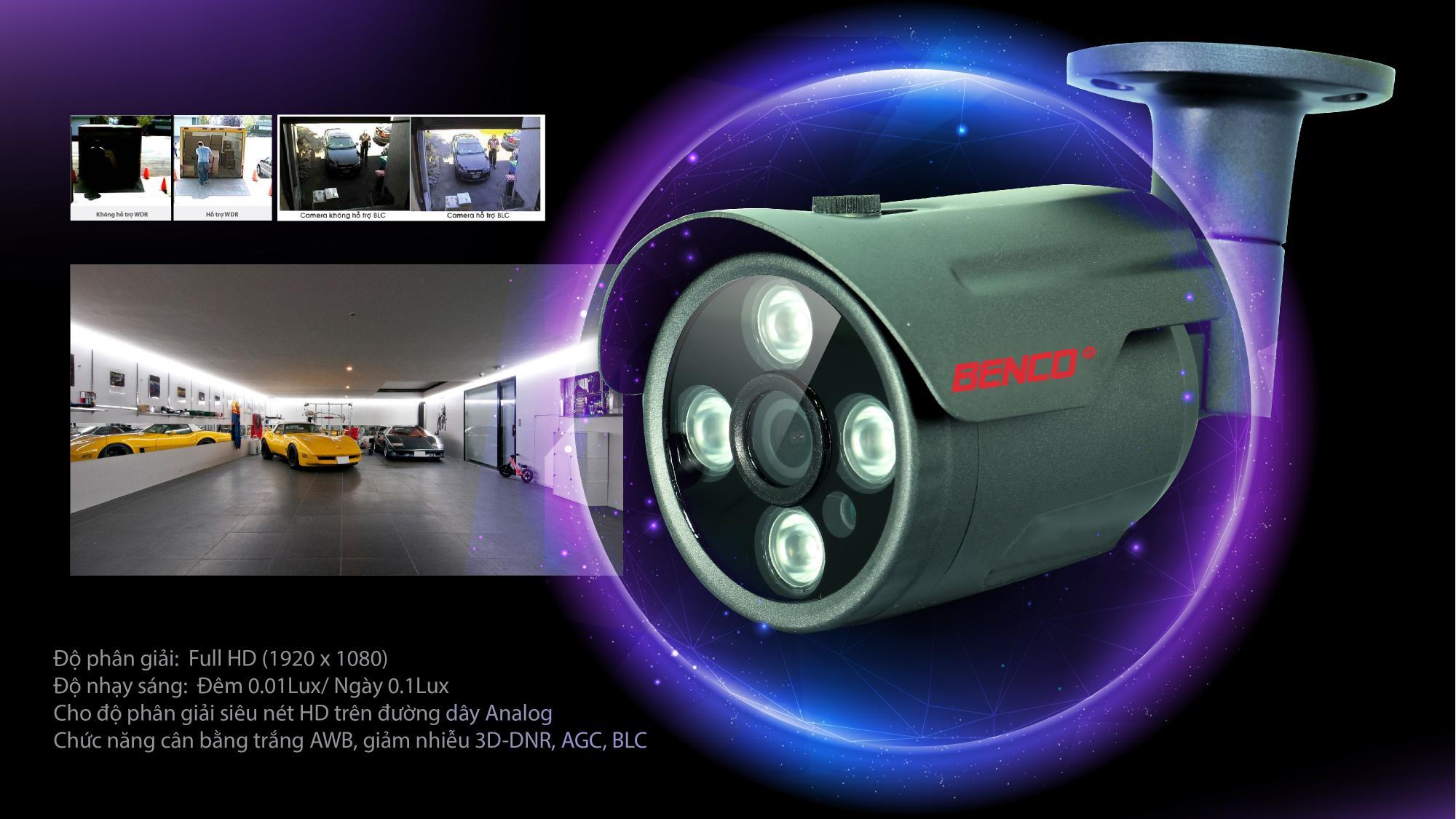 Thuật ngữ camera