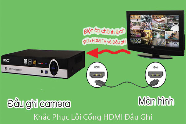 Cách khắc phục lỗi cổng HDMI trên đầu ghi camera