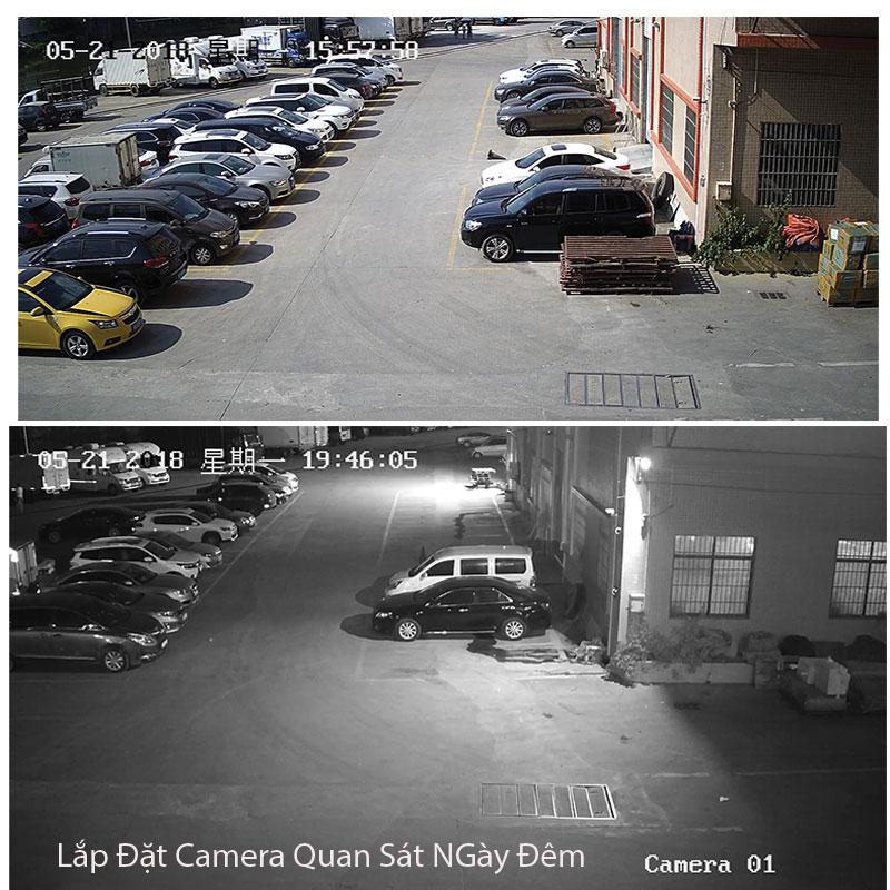 Ứng dụng của lắp đặt bộ trọn gói mắt camera