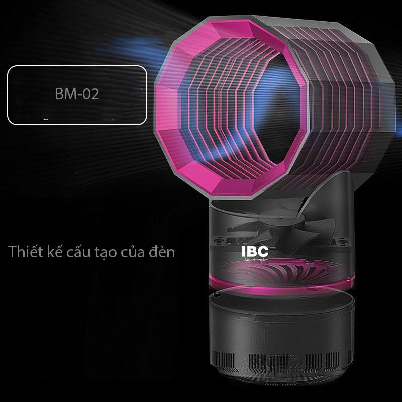 Thông số kỹ thuật Đèn BM-02