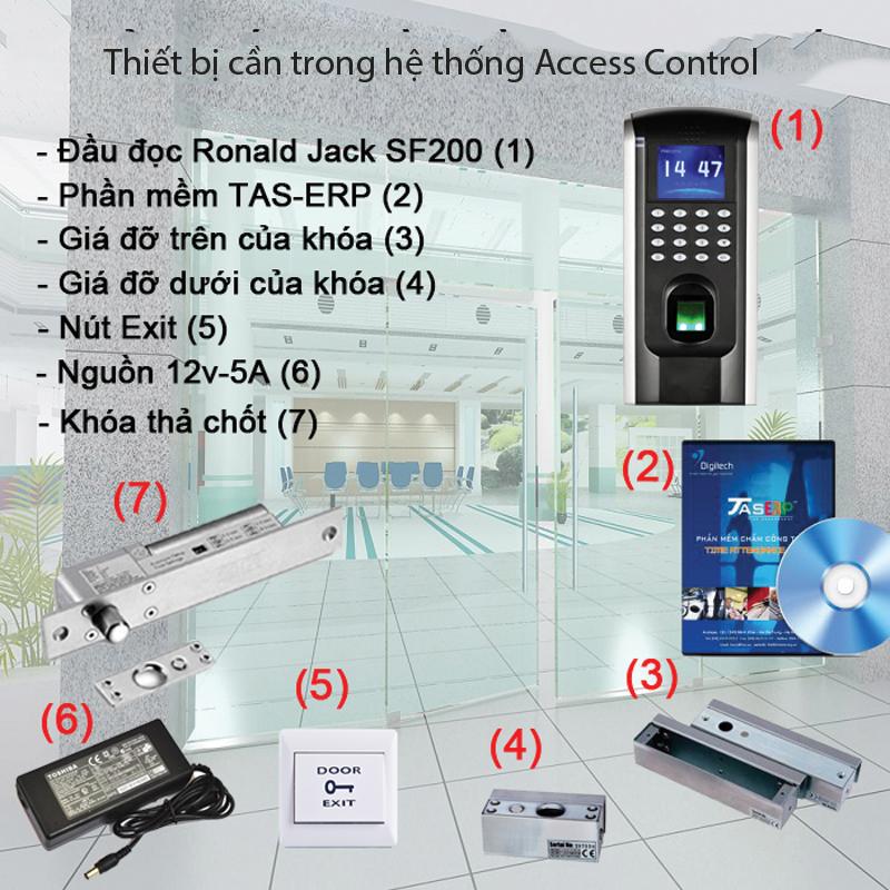 Hệ thống Access Control gồm những gì?